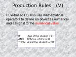 production rules v