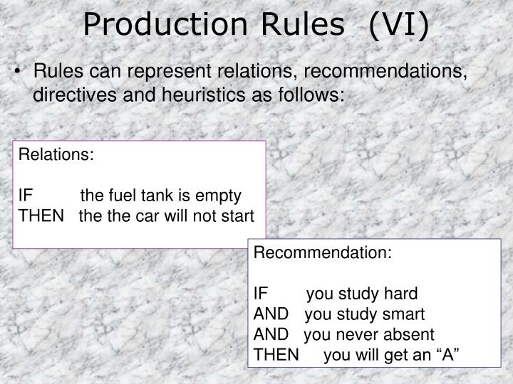 Production Rules  (VI)