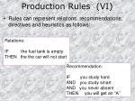production rules vi