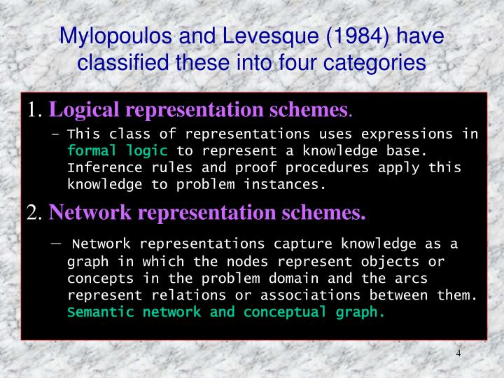 Mylopoulos and Levesque (1984) have classified these into four categories