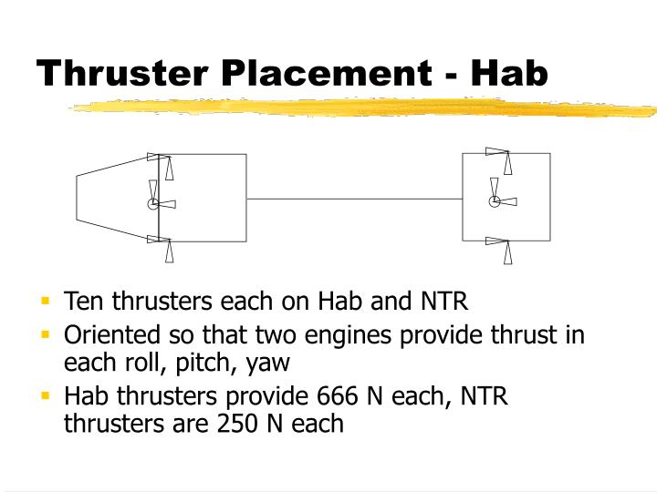 Thruster placement hab