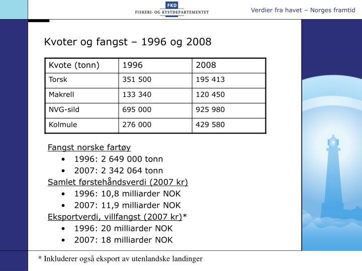 Kvoter og fangst – 1996 og 2008