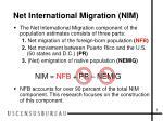net international migration nim
