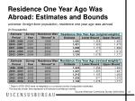 residence one year ago was abroad estimates and bounds