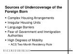 sources of undercoverage of the foreign born
