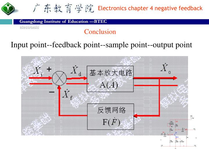 Input point--feedback point--sample point--output point