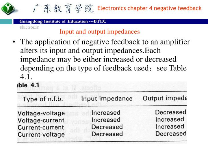 Input and output impedances