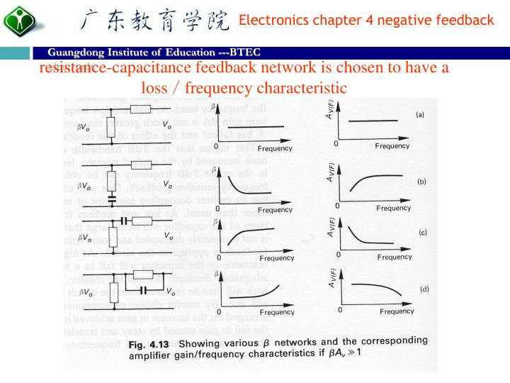 resistance-capacitance feedback network is chosen to have a