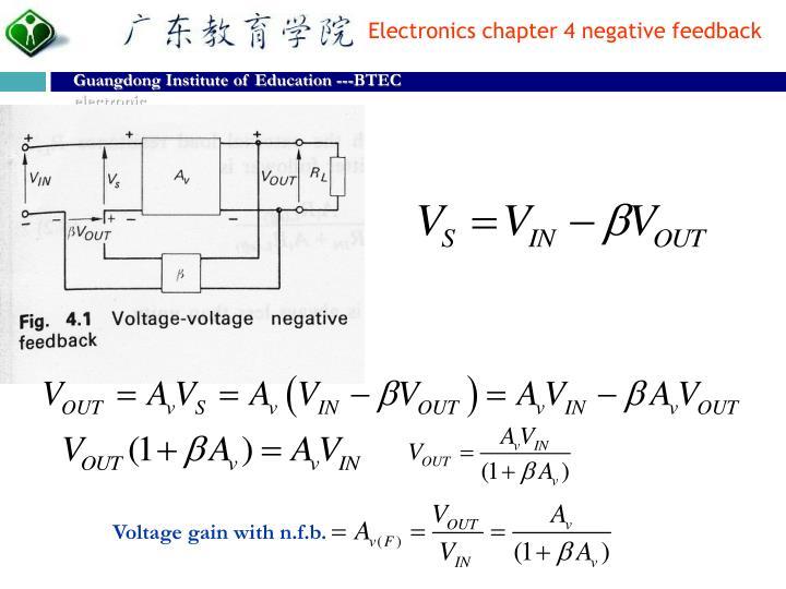 Voltage gain with n.f.b.