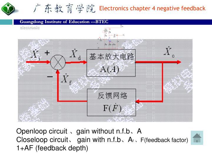 Openloop circuit