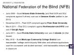 national federation of the blind nfb