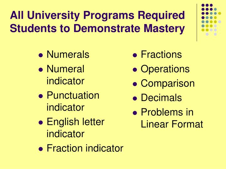 All University Programs Required Students to Demonstrate Mastery