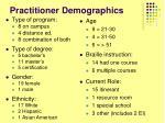 practitioner demographics