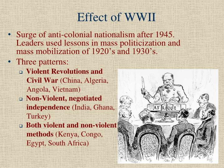 Effect of WWII
