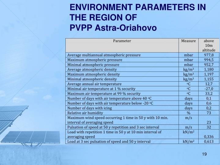 ENVIRONMENT PARAMETERS IN THE REGION OF