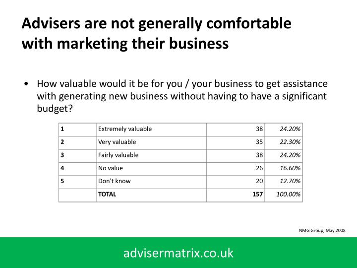 Advisers are not generally comfortable