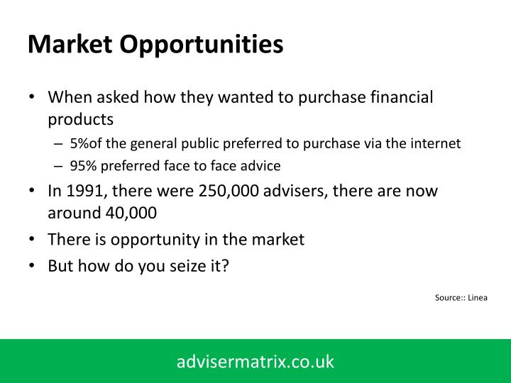 Market Opportunities