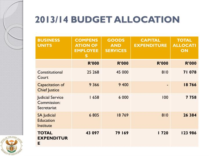 2013/14 BUDGET ALLOCATION