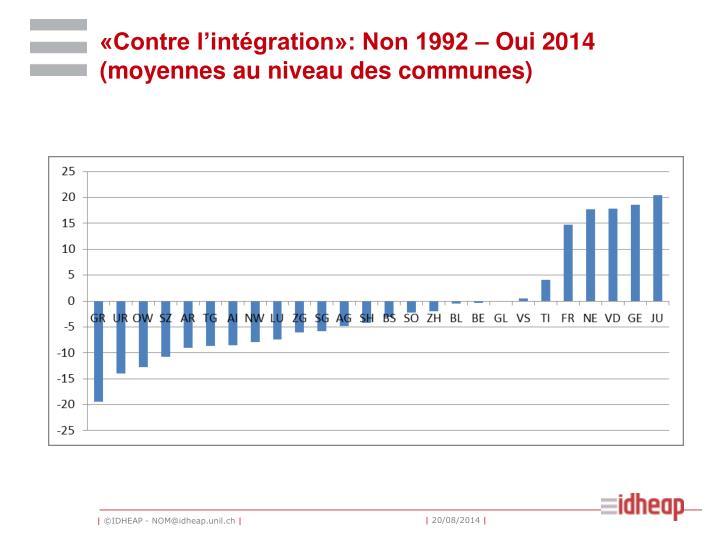 «Contre l'intégration»: Non 1992 – Oui 2014 (moyennes au niveau des communes)