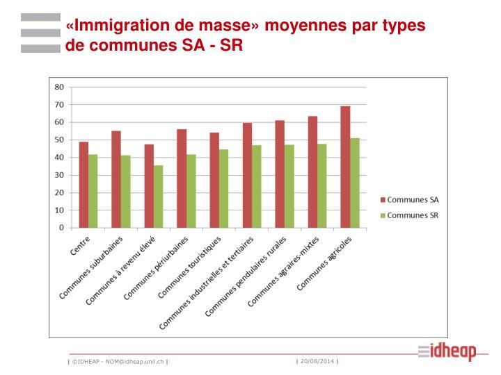 «Immigration de masse» moyennes par types de communes SA - SR