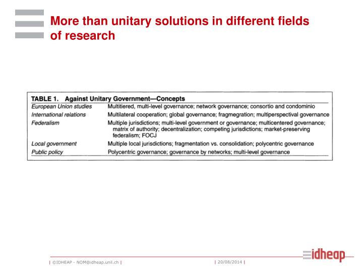 More than unitary solutions in different fields of research