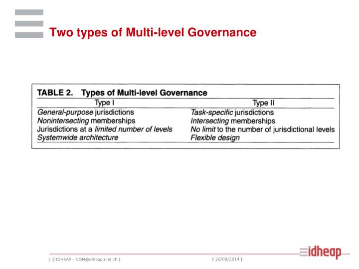 Two types of Multi-level Governance