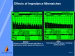 effects of impedance mismatches