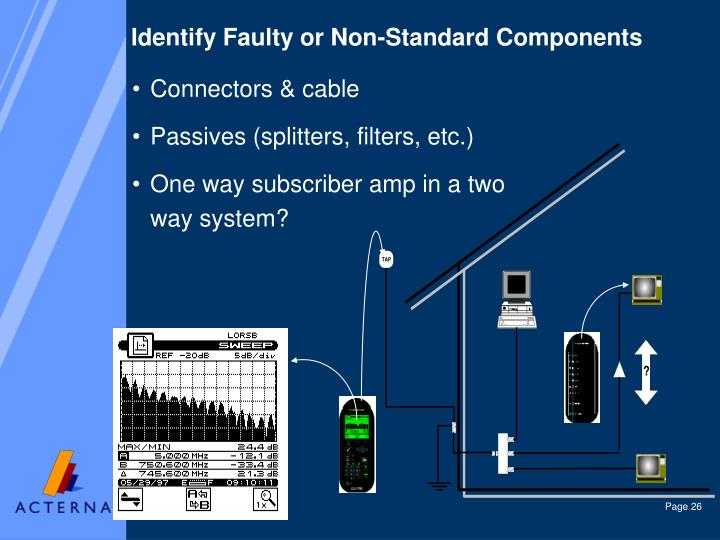 Identify Faulty or Non-Standard Components