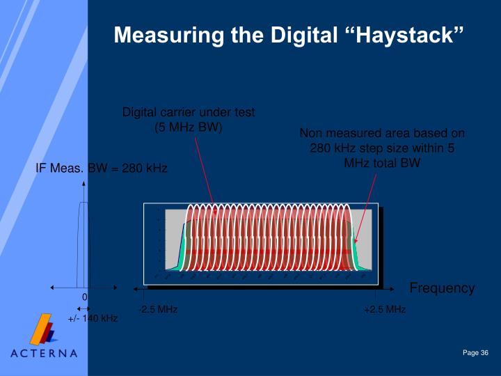 Digital carrier under test (5 MHz BW)