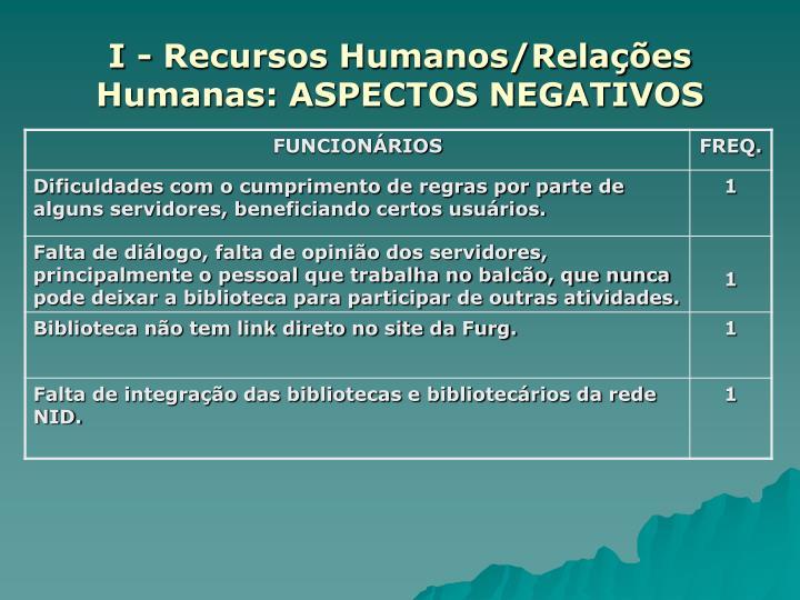 I - Recursos Humanos/Relações Humanas: ASPECTOS NEGATIVOS