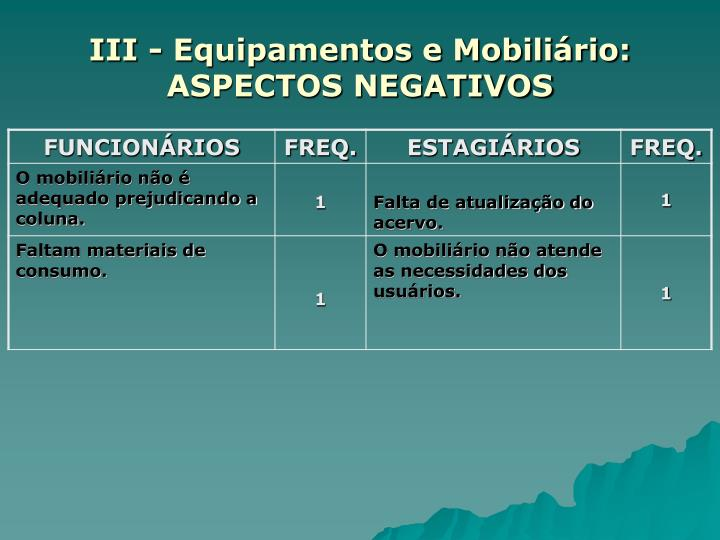 III - Equipamentos e Mobiliário: ASPECTOS NEGATIVOS