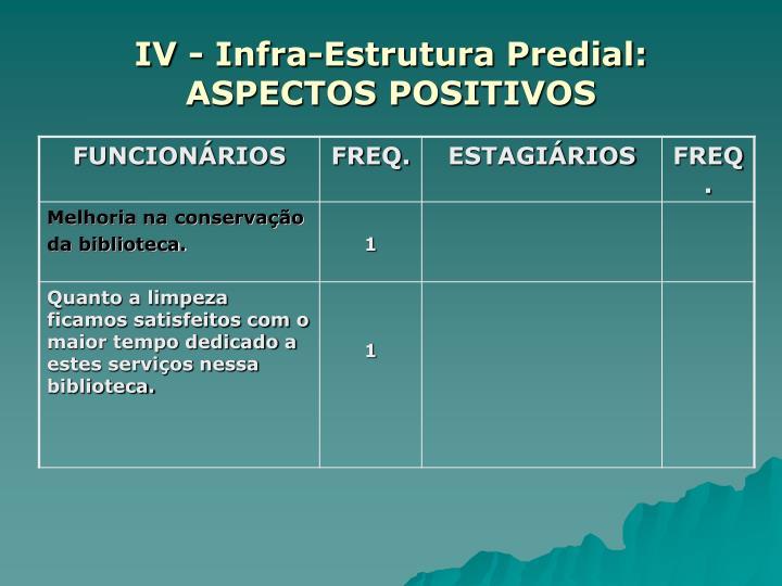 IV - Infra-Estrutura Predial: