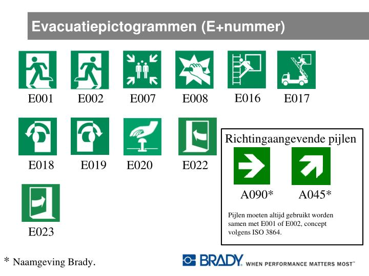 Evacuatiepictogrammen (E+nummer)