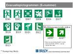 evacuatiepictogrammen e nummer