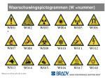 waarschuwingspictogrammen w nummer