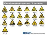 waarschuwingspictogrammen w nummer1