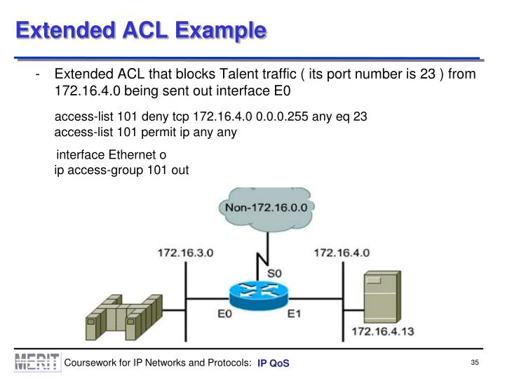 Extended ACL Example