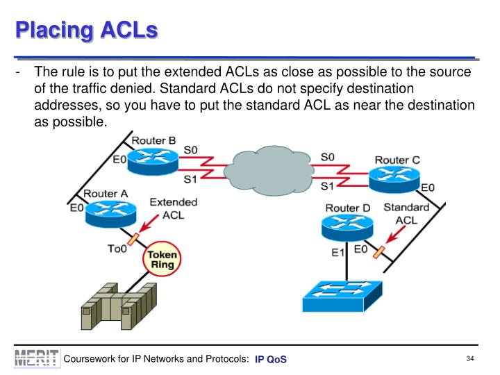Placing ACLs