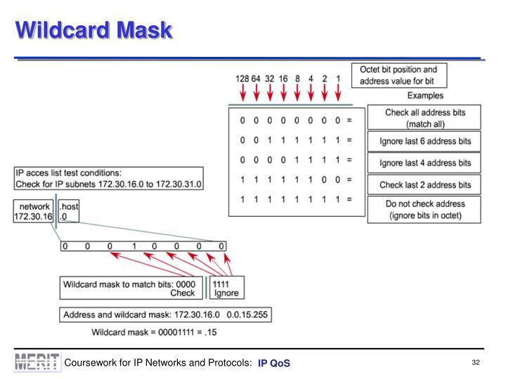 Wildcard Mask