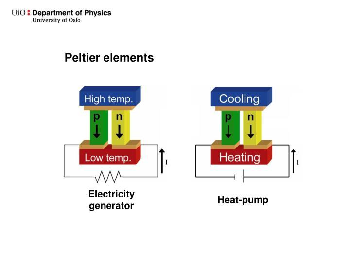 Peltier elements
