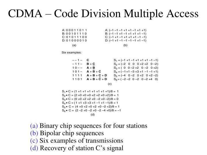 CDMA – Code Division Multiple Access
