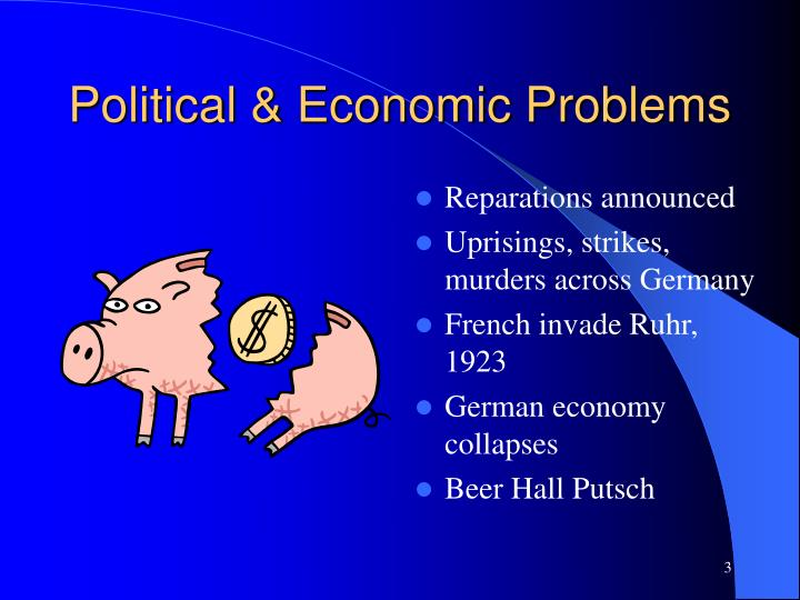 Political economic problems