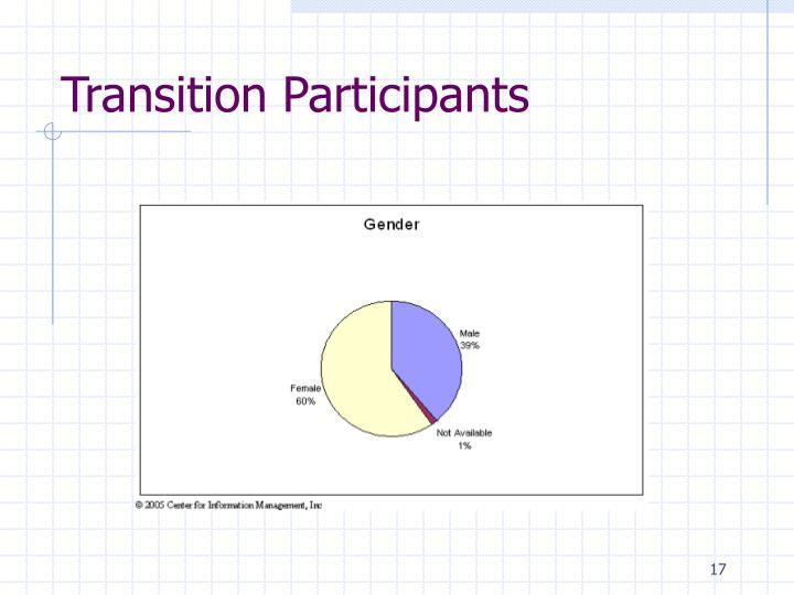 Transition Participants