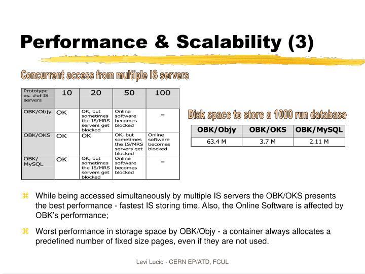 Performance & Scalability (3)