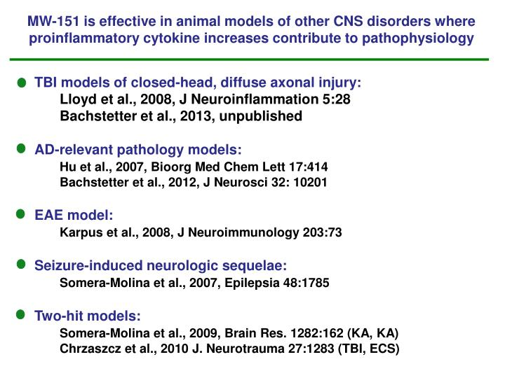 MW-151 is effective in animal models of other CNS disorders where proinflammatory cytokine increases contribute to pathophysiology