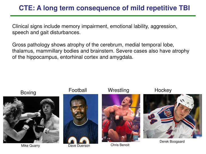 CTE: A long term consequence of mild repetitive TBI