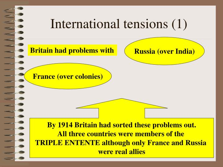International tensions (1)