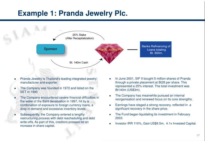 Example 1: Pranda Jewelry Plc.