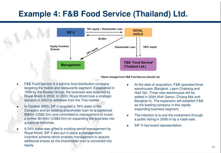 Example 4: F&B Food Service (Thailand) Ltd.