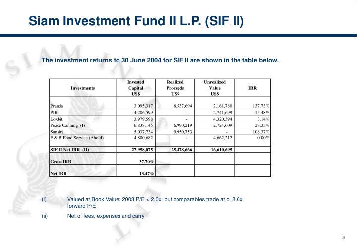 Siam Investment Fund II L.P. (SIF II)
